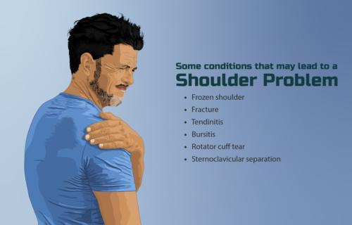 ปวดไหล่, ไหล่ติด shoulder pain